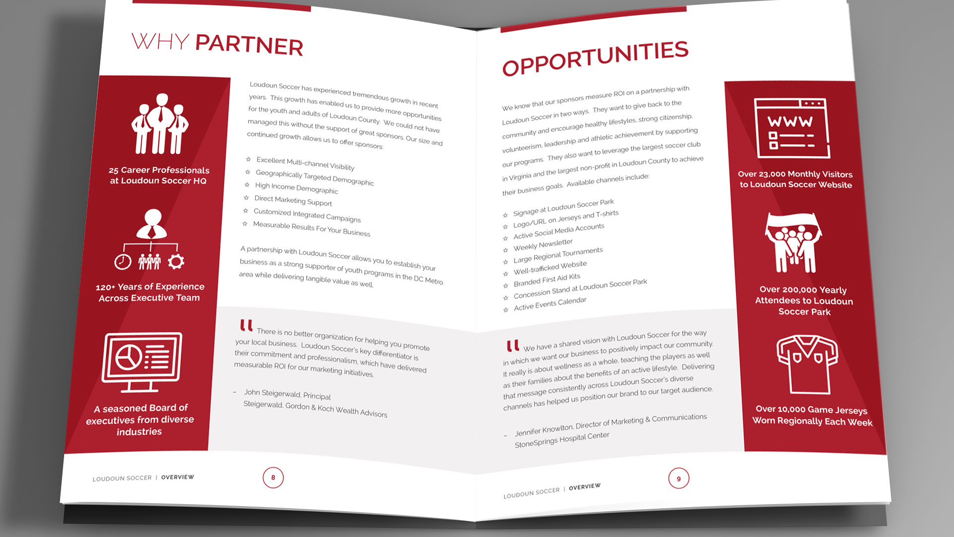 loudoun soccer engaged mesh omnimedia to design and produce a marketing brochure